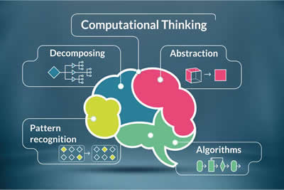 How to integrate Computational Thinking with the curriculum?